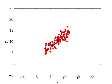 points_for_linear_regression1-1