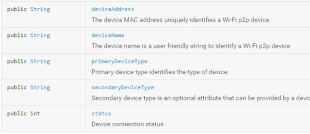 wifip2pdevice_states-1