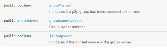 wifip2pinfo